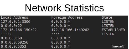 Commande utile –netstat
