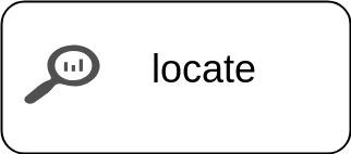 locate – Rechercher des fichiers souslinux
