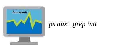 Les processus linux